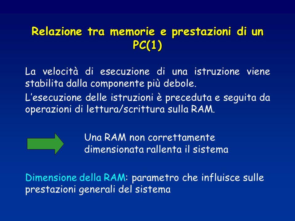 Relazione tra memorie e prestazioni di un PC(1)
