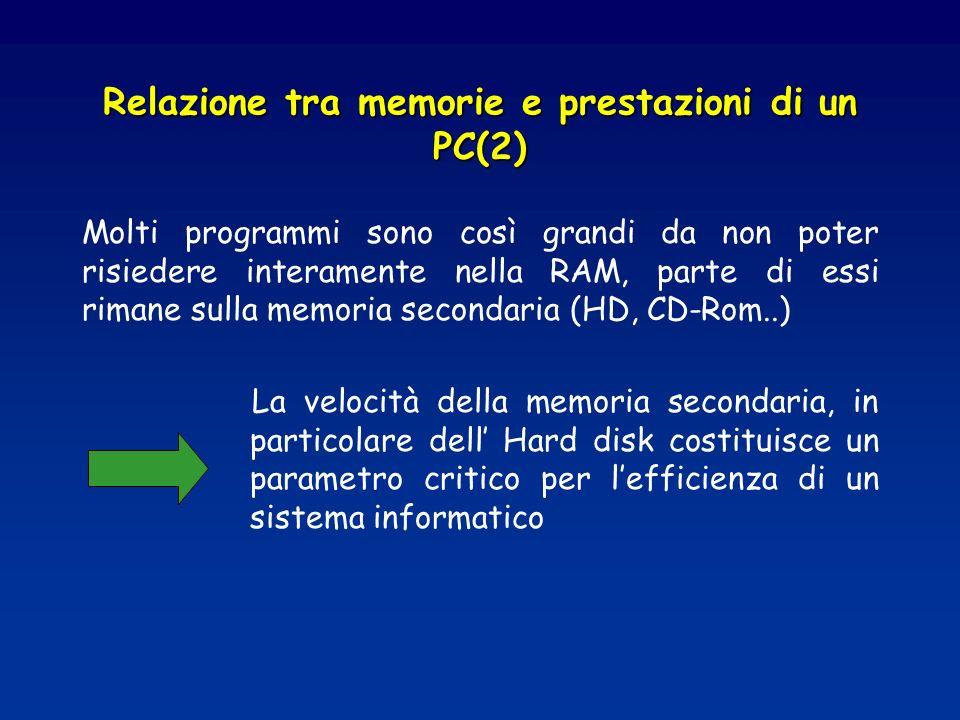 Relazione tra memorie e prestazioni di un PC(2)