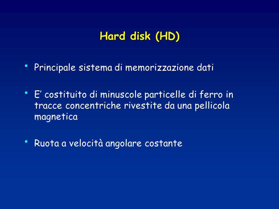 Hard disk (HD) Principale sistema di memorizzazione dati
