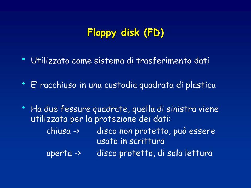 Floppy disk (FD) Utilizzato come sistema di trasferimento dati