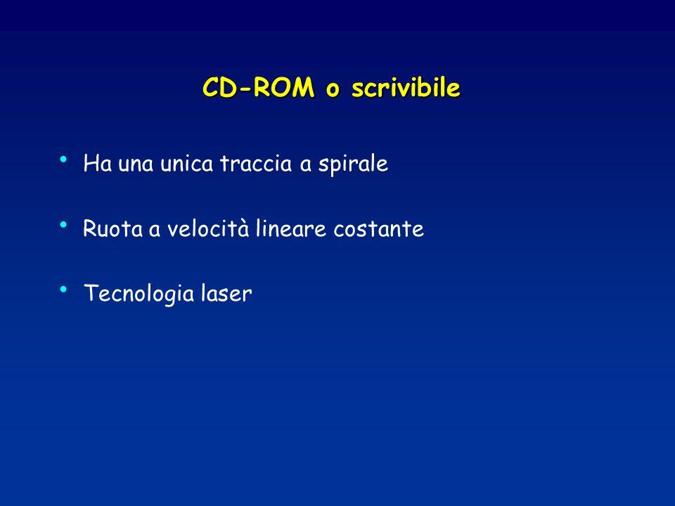 CD-ROM o scrivibile Ha una unica traccia a spirale