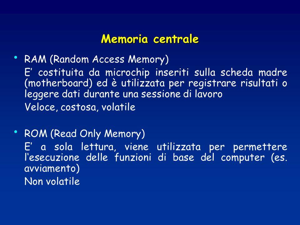 Memoria centrale RAM (Random Access Memory)