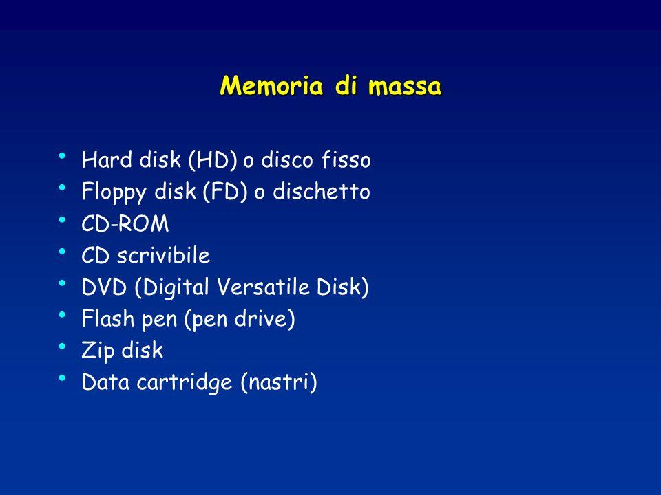Memoria di massa Hard disk (HD) o disco fisso
