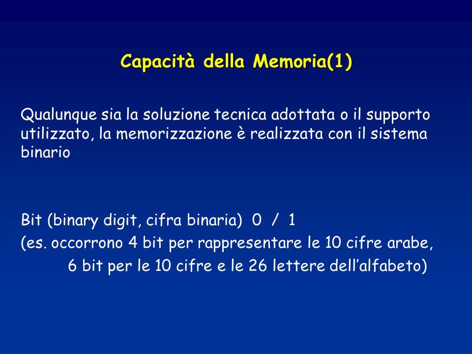 Capacità della Memoria(1)