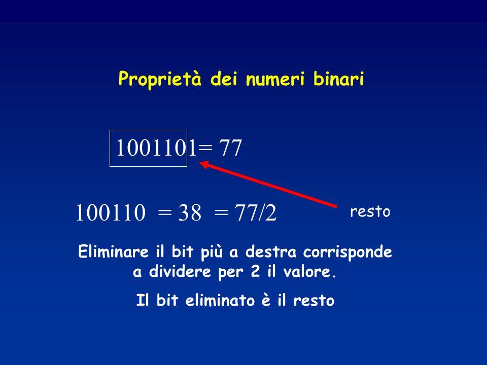 1001101= 77 100110 = 38 = 77/2 Proprietà dei numeri binari resto