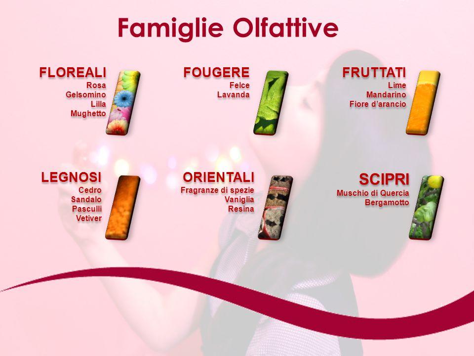 Famiglie Olfattive SCIPRI FLOREALI FOUGERE FRUTTATI LEGNOSI ORIENTALI