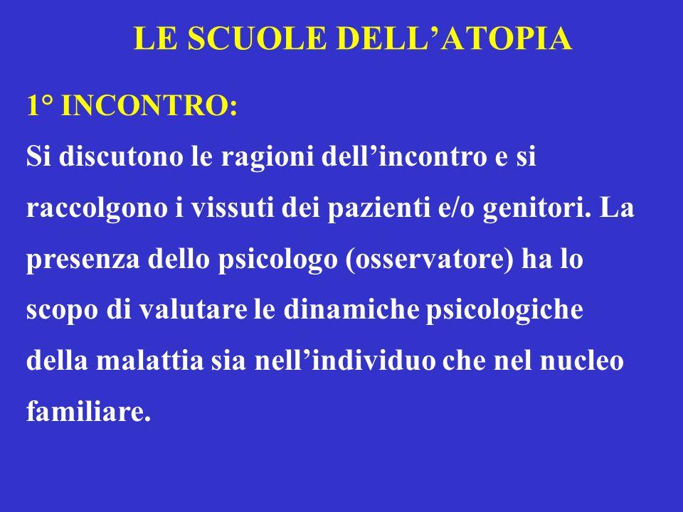 LE SCUOLE DELL'ATOPIA 1° INCONTRO: