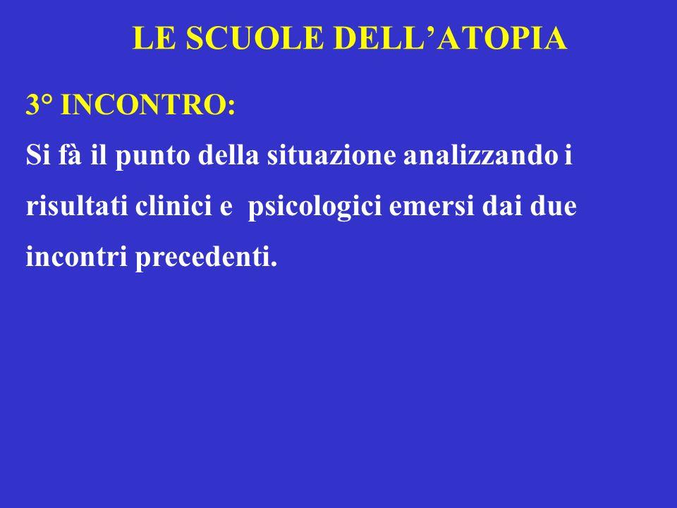 LE SCUOLE DELL'ATOPIA 3° INCONTRO: