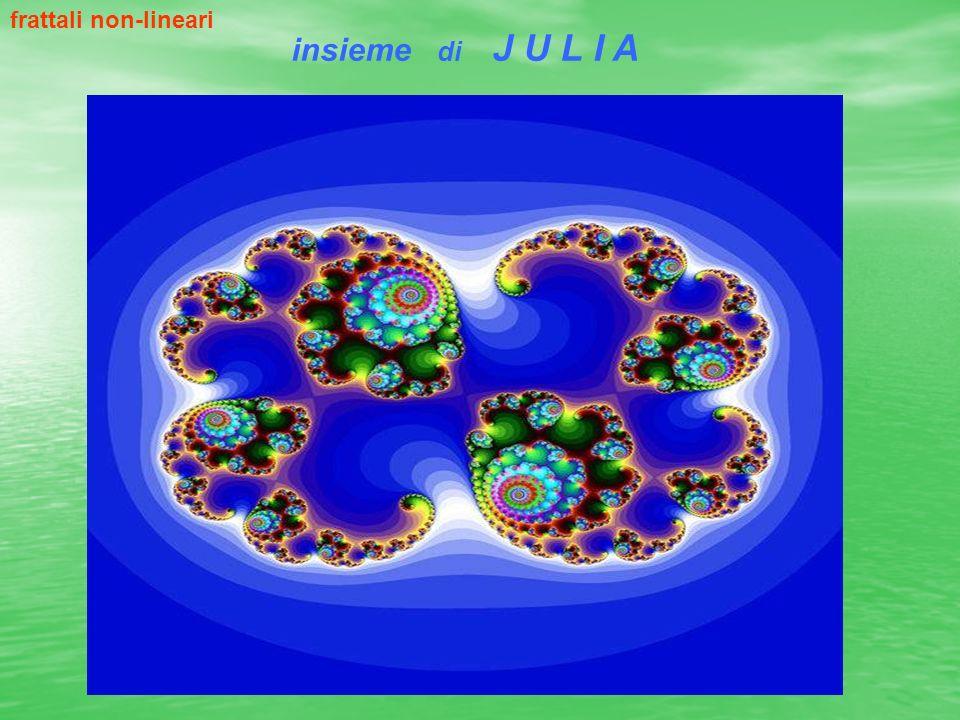 frattali non-lineari insieme di J U L I A