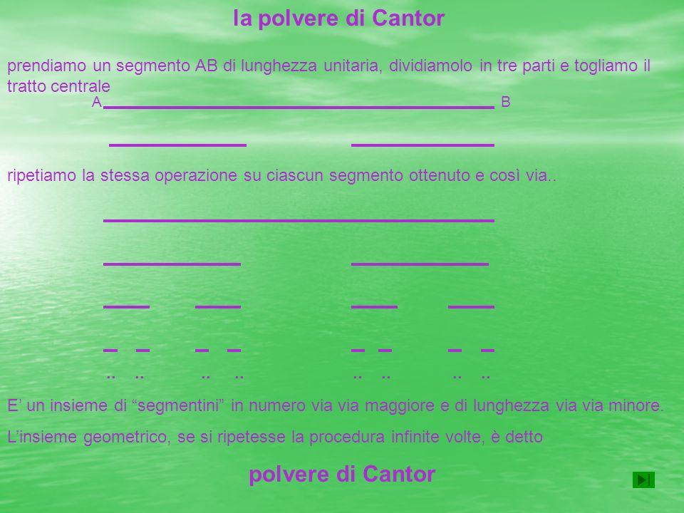 la polvere di Cantor polvere di Cantor