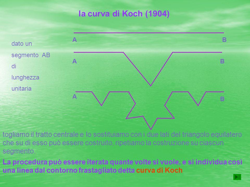 la curva di Koch (1904) A. B. dato un. segmento AB. di. lunghezza. unitaria. A. B. A. B.