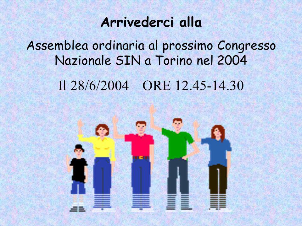 Il 28/6/2004 ORE 12.45-14.30 Arrivederci alla