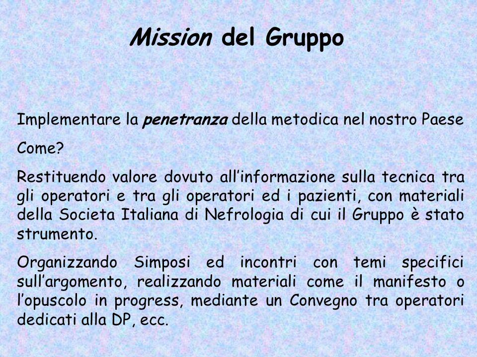 Mission del Gruppo Implementare la penetranza della metodica nel nostro Paese. Come