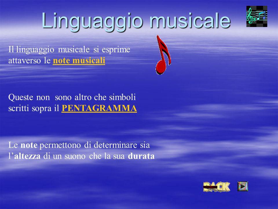 Linguaggio musicale Il linguaggio musicale si esprime attaverso le note musicali. Queste non sono altro che simboli scritti sopra il PENTAGRAMMA.