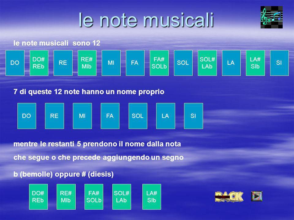 le note musicali le note musicali sono 12