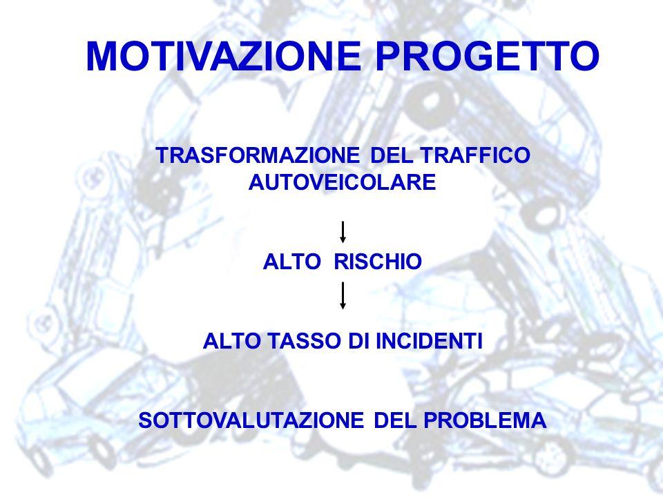 MOTIVAZIONE PROGETTO TRASFORMAZIONE DEL TRAFFICO AUTOVEICOLARE
