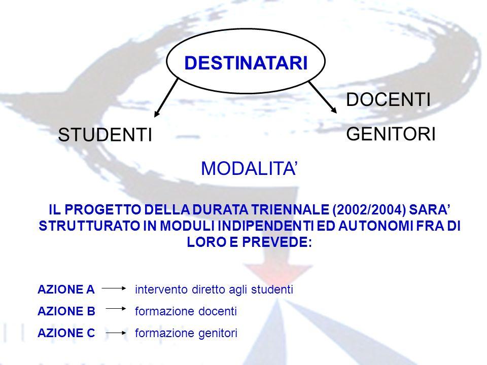 DESTINATARI DOCENTI GENITORI STUDENTI MODALITA'
