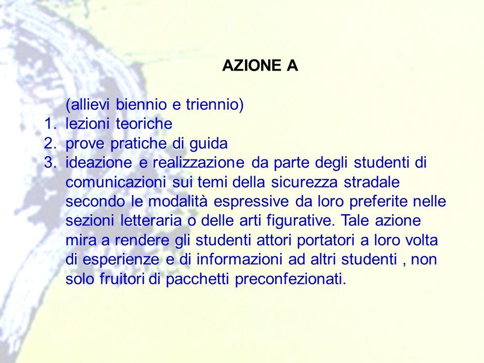 AZIONE A (allievi biennio e triennio) 1. lezioni teoriche. 2. prove pratiche di guida. 3. ideazione e realizzazione da parte degli studenti di.