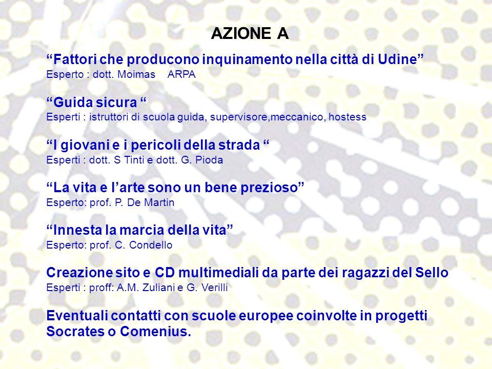 AZIONE A Fattori che producono inquinamento nella città di Udine