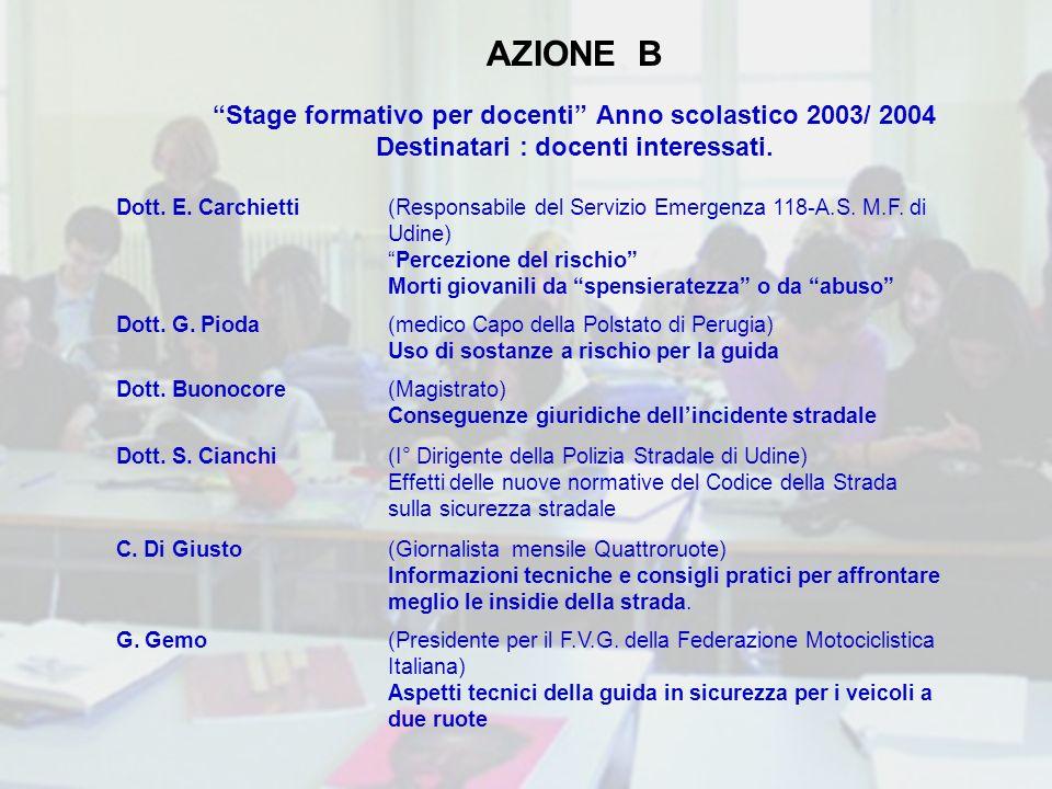 Stage formativo per docenti Anno scolastico 2003/ 2004