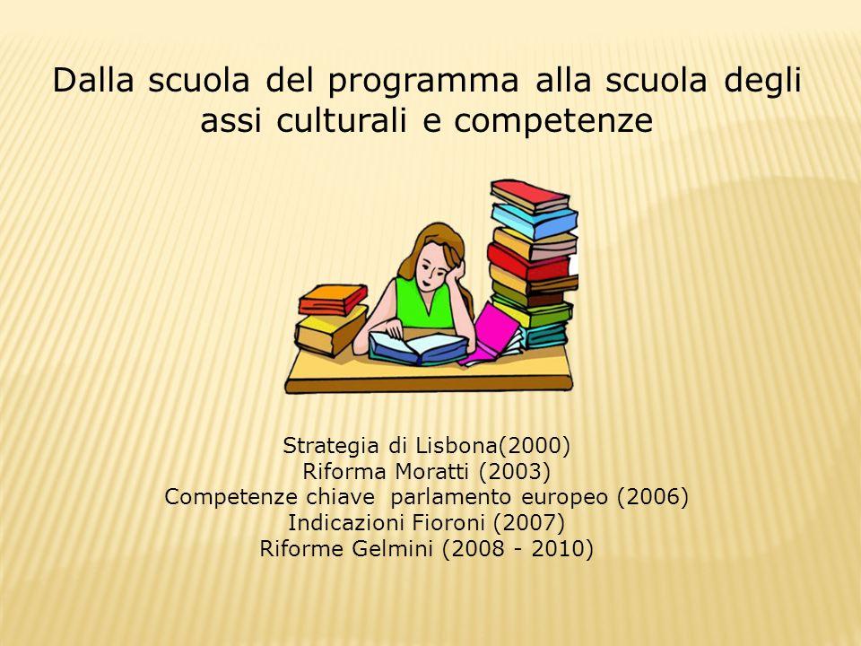 Dalla scuola del programma alla scuola degli assi culturali e competenze