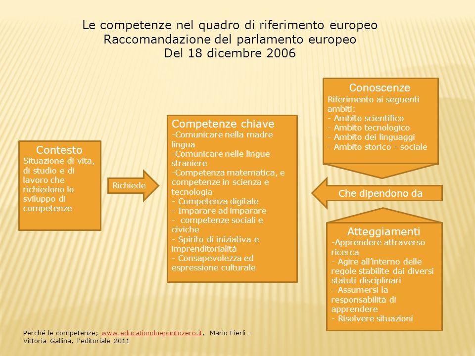 Le competenze nel quadro di riferimento europeo