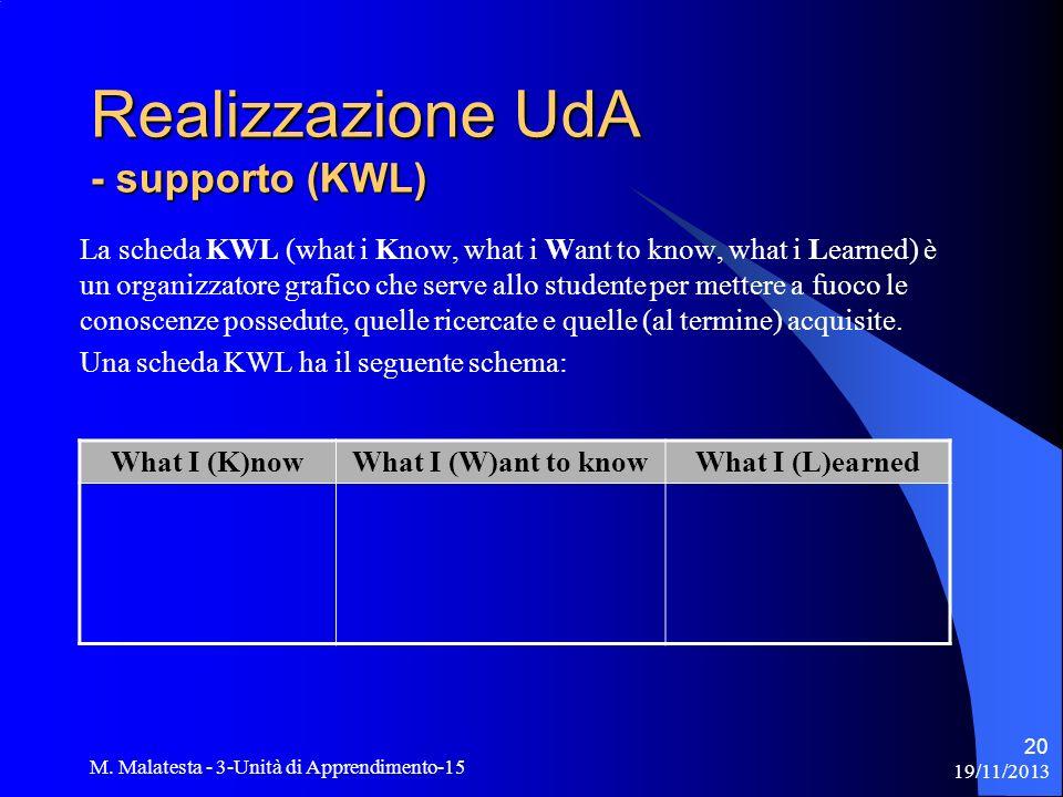 Realizzazione UdA - supporto (KWL)
