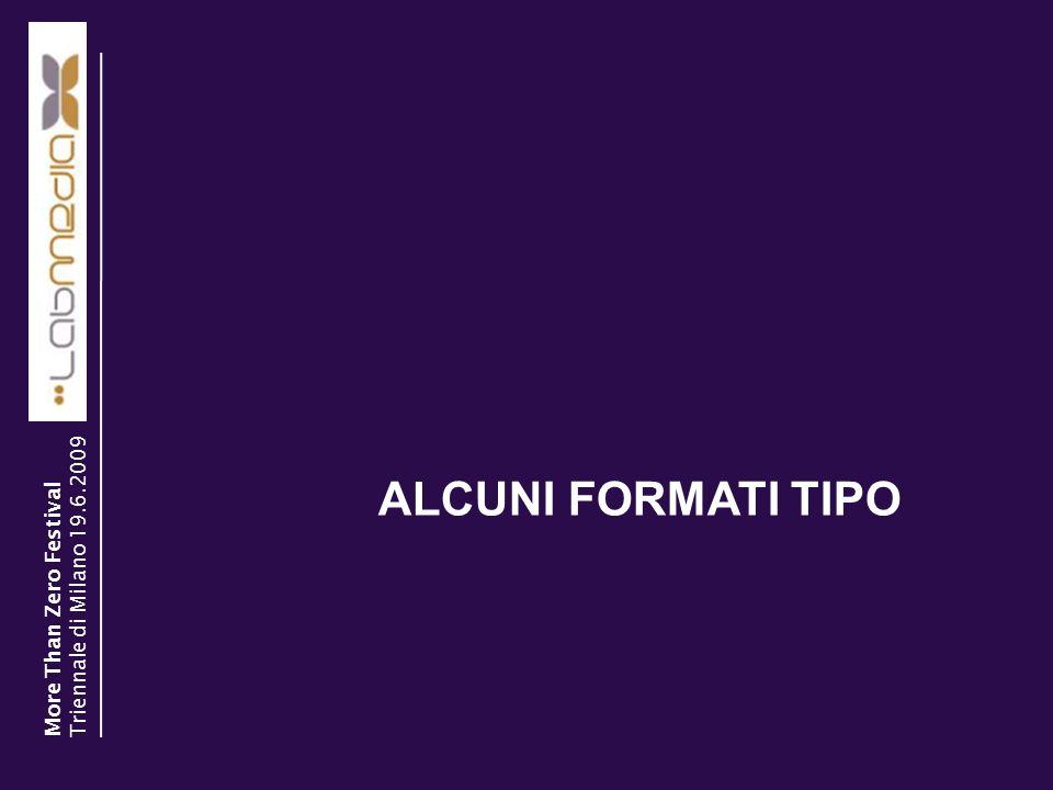ALCUNI FORMATI TIPO Triennale di Milano 19.6.2009
