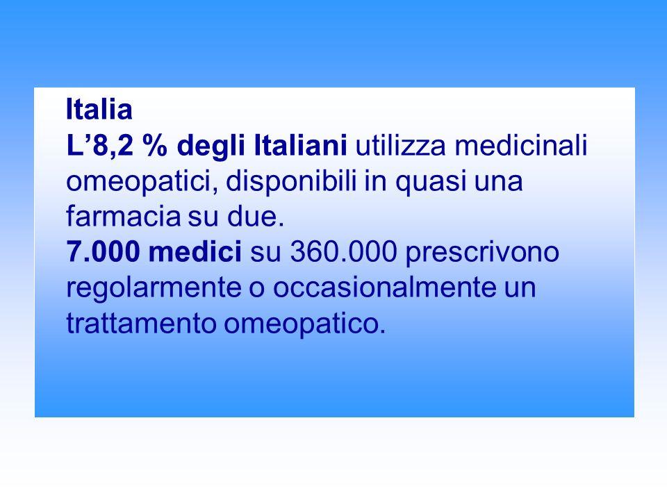 Italia L'8,2 % degli Italiani utilizza medicinali omeopatici, disponibili in quasi una farmacia su due.