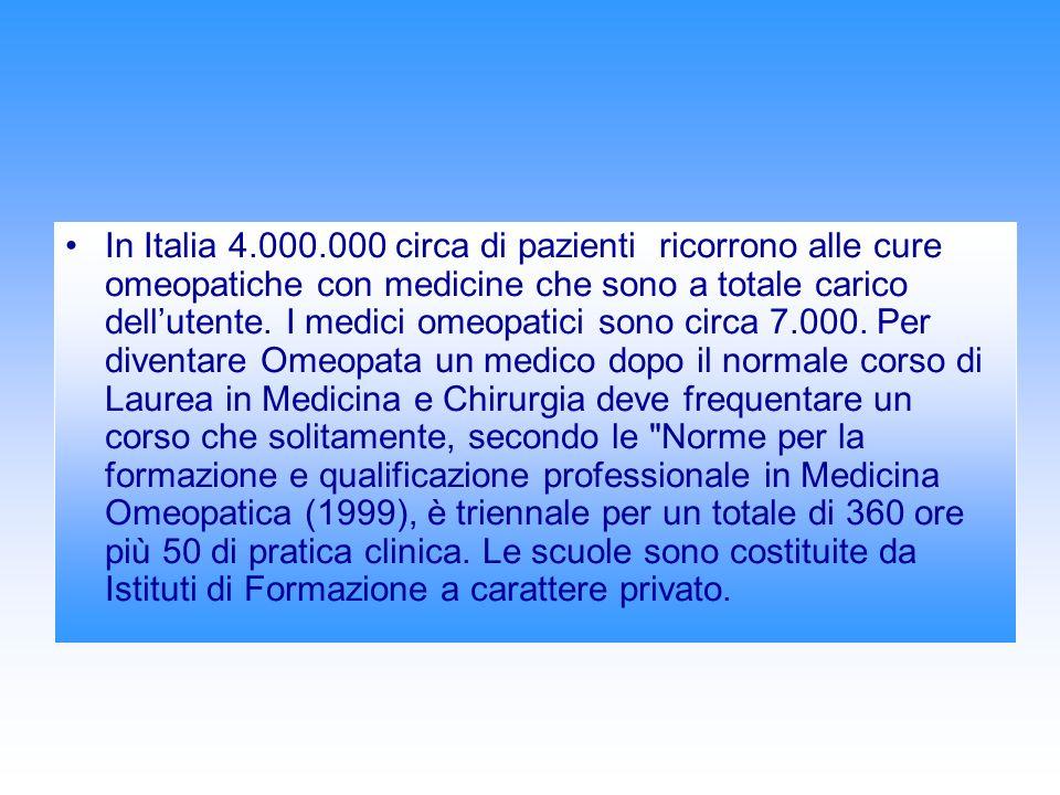 In Italia 4.000.000 circa di pazienti ricorrono alle cure omeopatiche con medicine che sono a totale carico dell'utente.