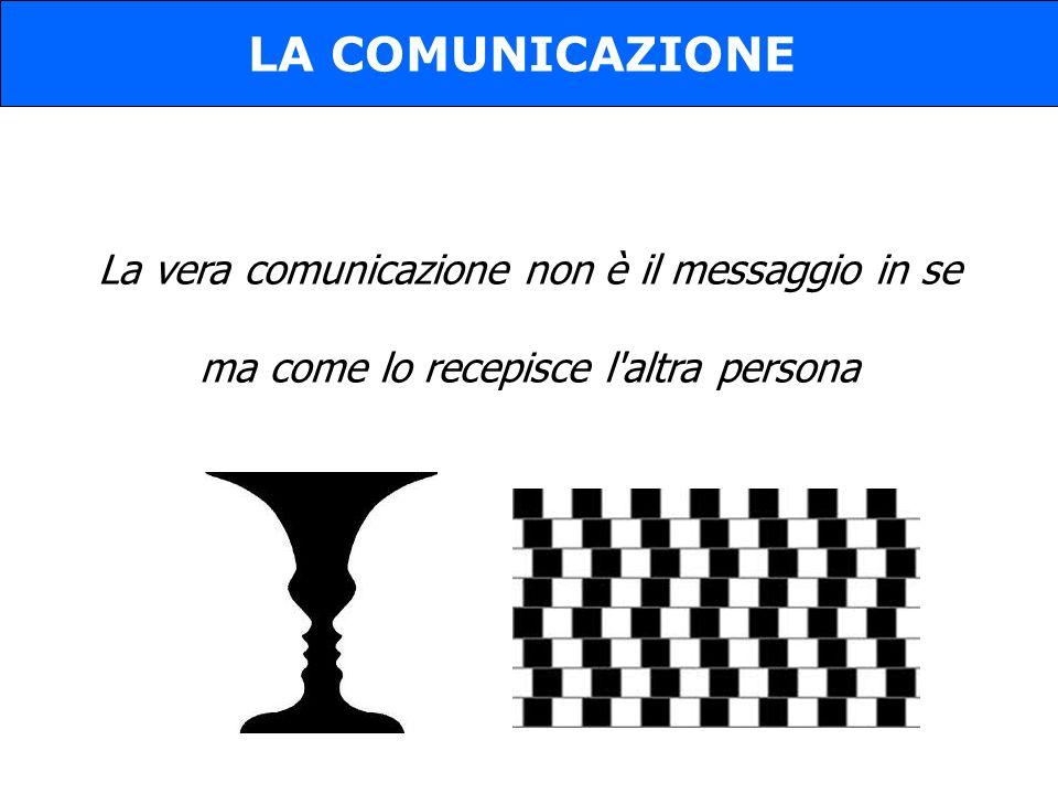LA COMUNICAZIONE La vera comunicazione non è il messaggio in se