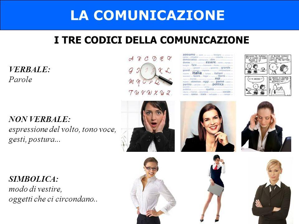 I TRE CODICI DELLA COMUNICAZIONE