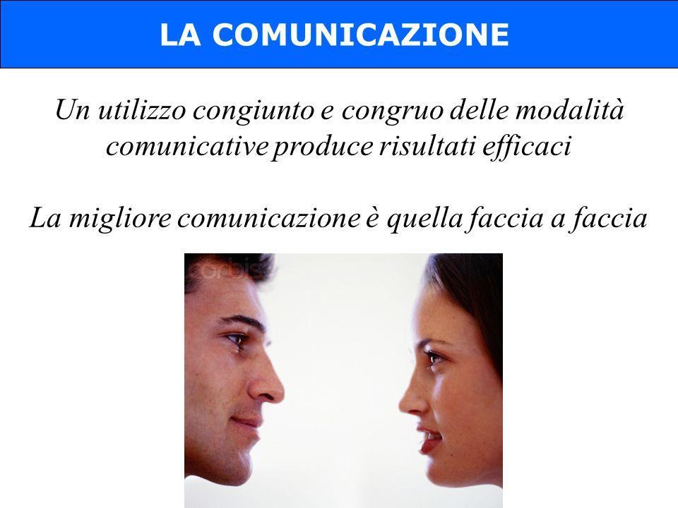 La migliore comunicazione è quella faccia a faccia