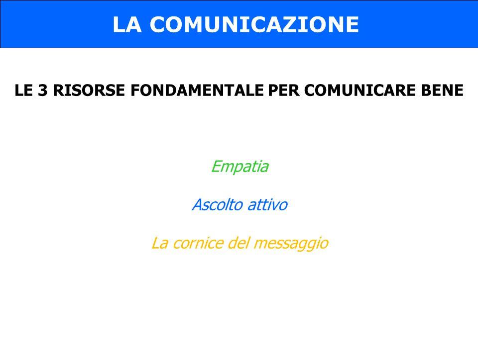 LE 3 RISORSE FONDAMENTALE PER COMUNICARE BENE