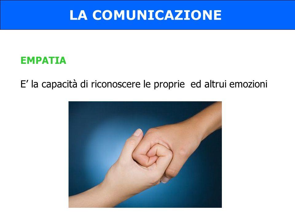 LA COMUNICAZIONE EMPATIA