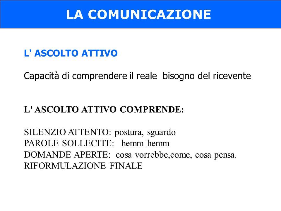 LA COMUNICAZIONE L ASCOLTO ATTIVO