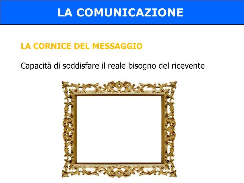 LA COMUNICAZIONE LA CORNICE DEL MESSAGGIO
