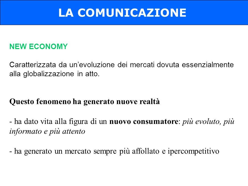 LA COMUNICAZIONE Questo fenomeno ha generato nuove realtà