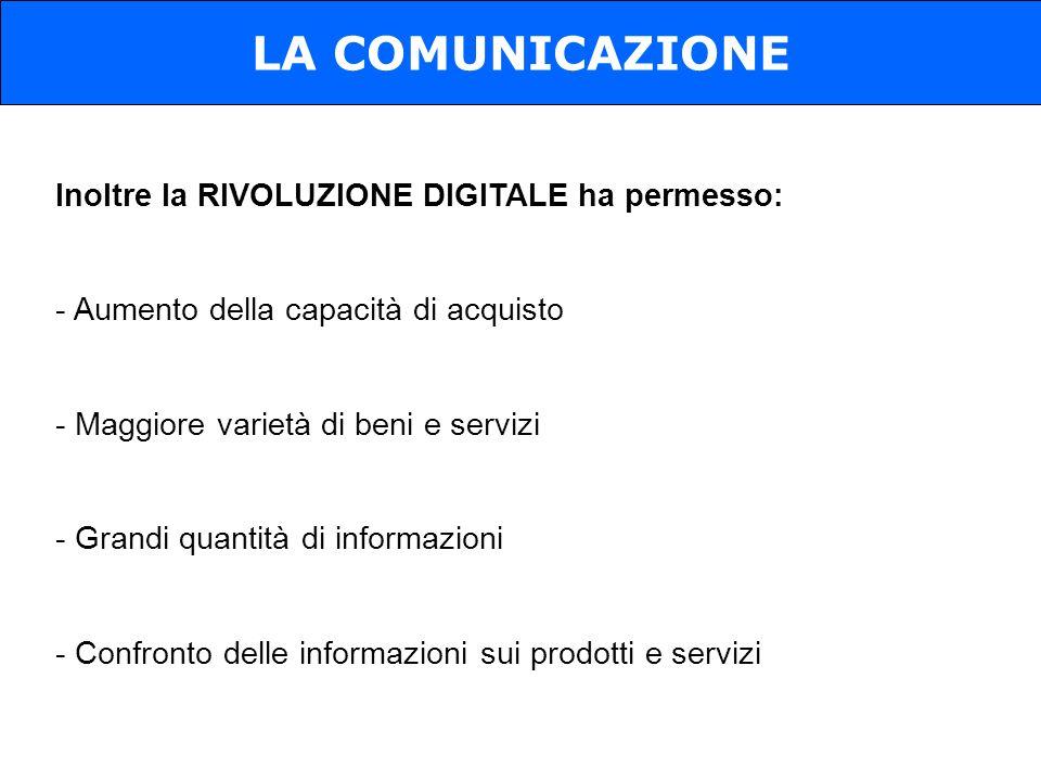 LA COMUNICAZIONE Inoltre la RIVOLUZIONE DIGITALE ha permesso: