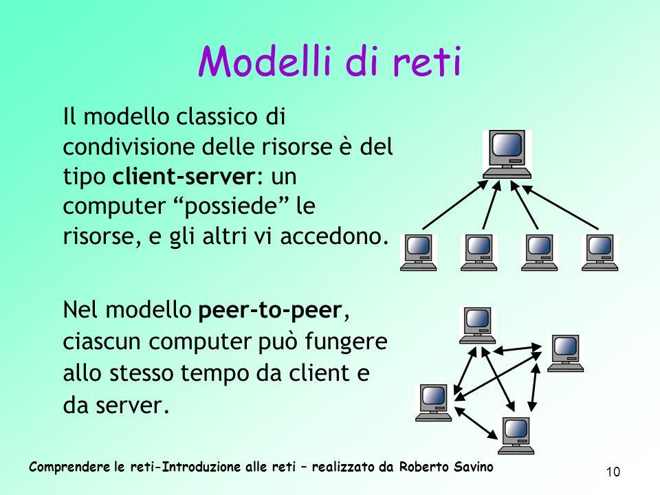 Modelli di reti