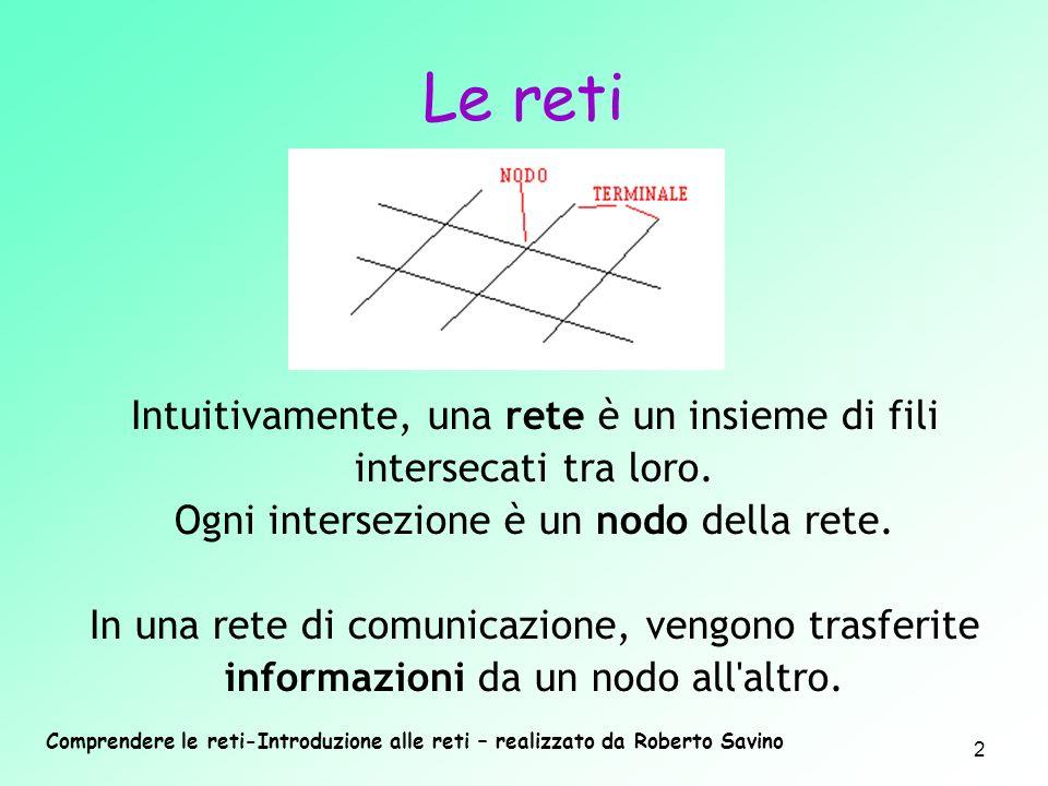 Le reti Intuitivamente, una rete è un insieme di fili intersecati tra loro. Ogni intersezione è un nodo della rete.