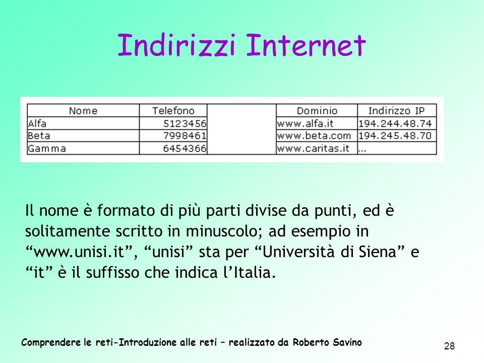 Indirizzi Internet