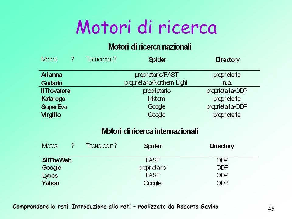 Motori di ricerca Comprendere le reti-Introduzione alle reti – realizzato da Roberto Savino