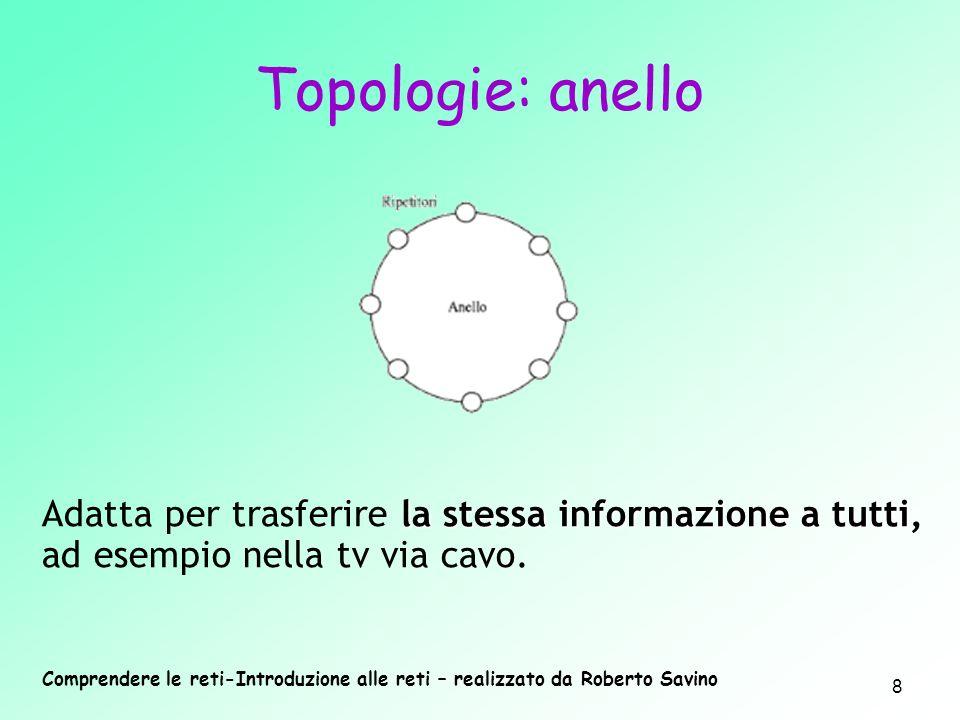 Topologie: anello Adatta per trasferire la stessa informazione a tutti, ad esempio nella tv via cavo.