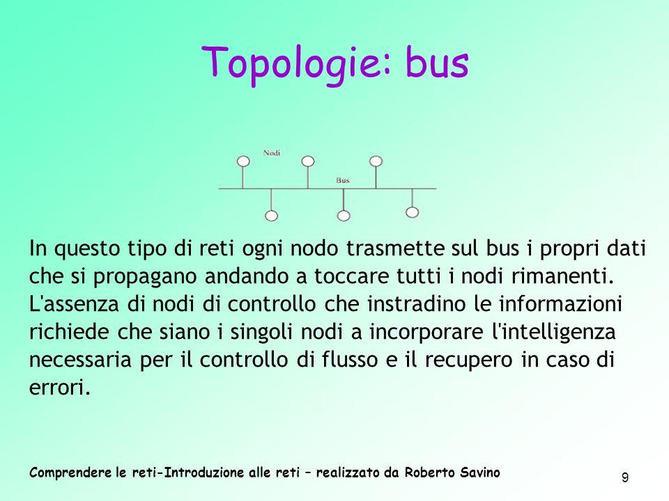 Topologie: bus