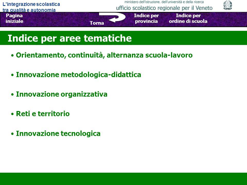 Indice per aree tematiche
