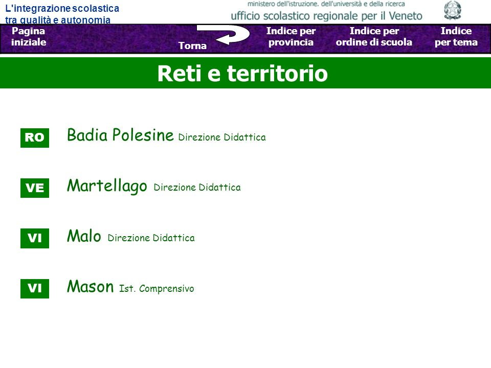 Reti e territorio Badia Polesine Direzione Didattica