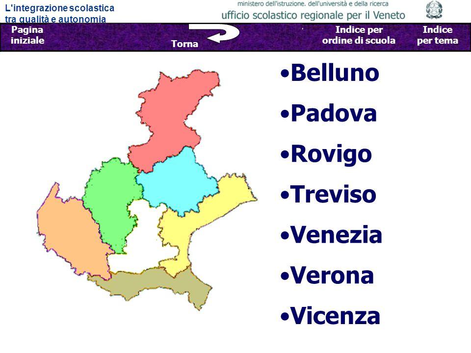 Belluno Padova Rovigo Treviso Venezia Verona Vicenza