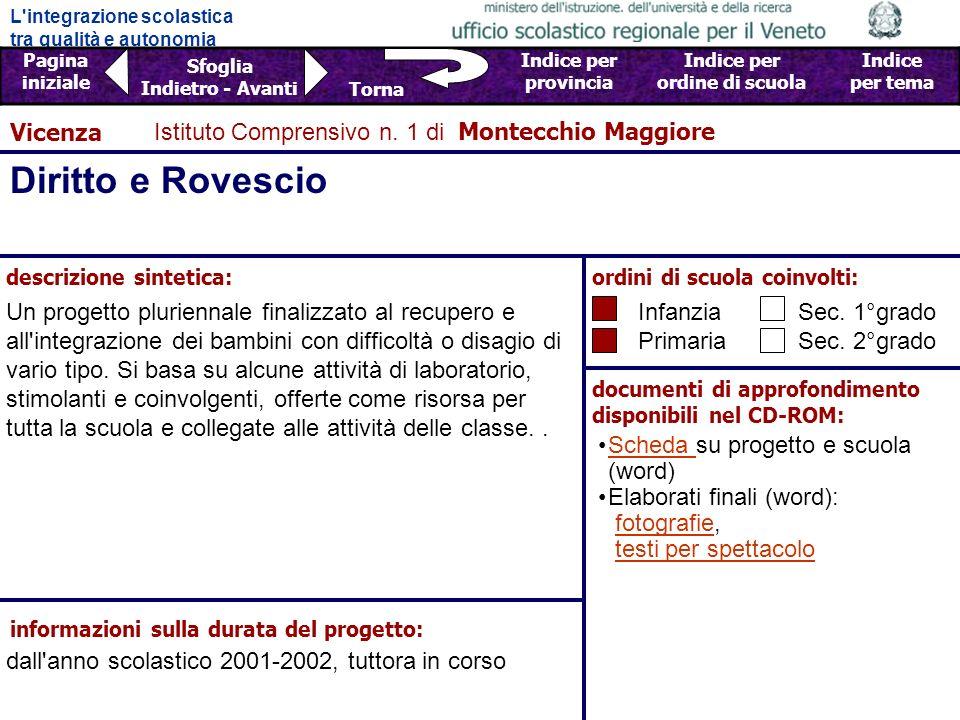 Diritto e Rovescio Vicenza