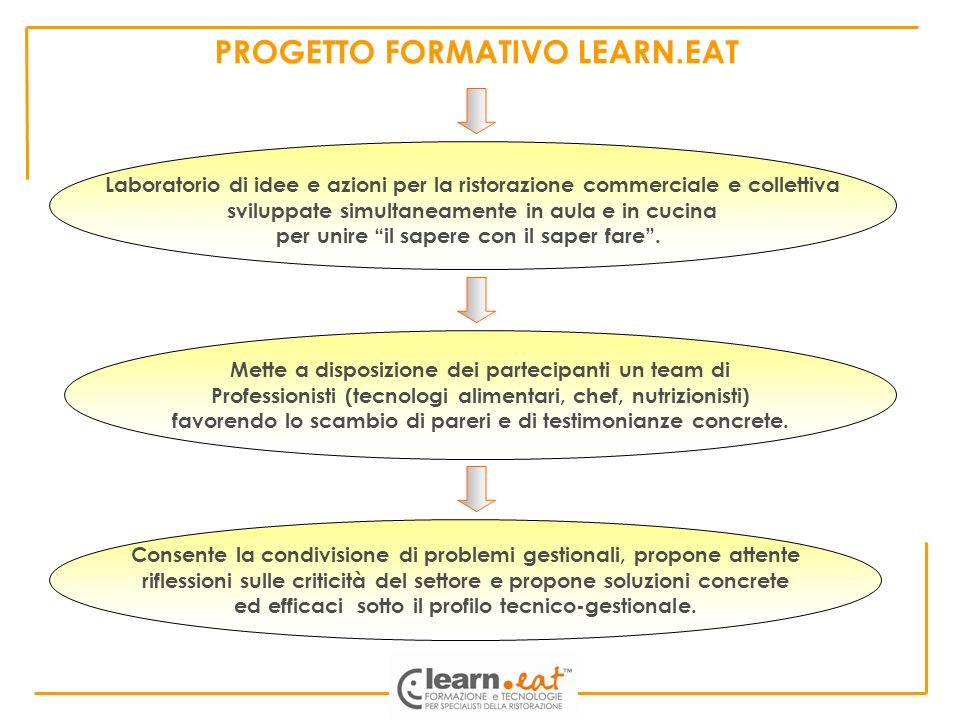 PROGETTO FORMATIVO LEARN.EAT